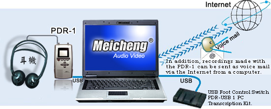 PDR-USB-1數位轉譯機、數位謄稿機、數位逐字稿機