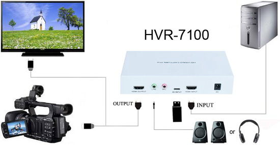 HVR-7100 Quick-easy II High Definition Video Recorder